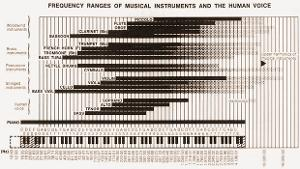 frequency-range-musical-instruments-chart.jpg