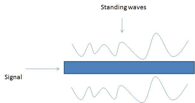 standing waves.JPG