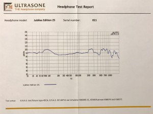 Ultrasone Jubilee 25 Edition Frequency Response