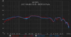 JVC HA-MX-10-B + MDR1A Pads