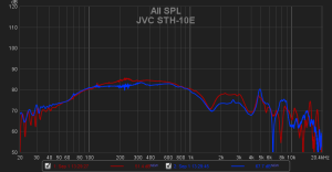 JVC STH-10E