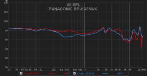 Panasonic RP-HZ650-K