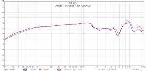 Audio Technica ATH-AD2000 (Mod)