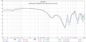 Audioquest Nighthawk (Microsuede pads)