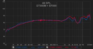 Beyerdynamic DT880M + EF880 Monitor