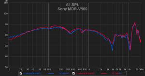 Sony MDR-V900