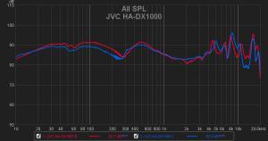 JVC HA-DX1000