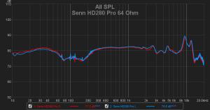 Sennheiser HD280 Pro 64 Ohm