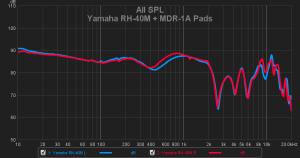 Yamaha RH-40M
