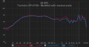 Technics RP-HT80
