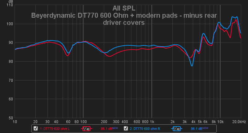+ modern dt770 pads<br /> - rear driver covers/caps