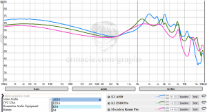 AS10_vs_ZS10Pro_vs_KPE