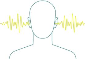 soundperfection